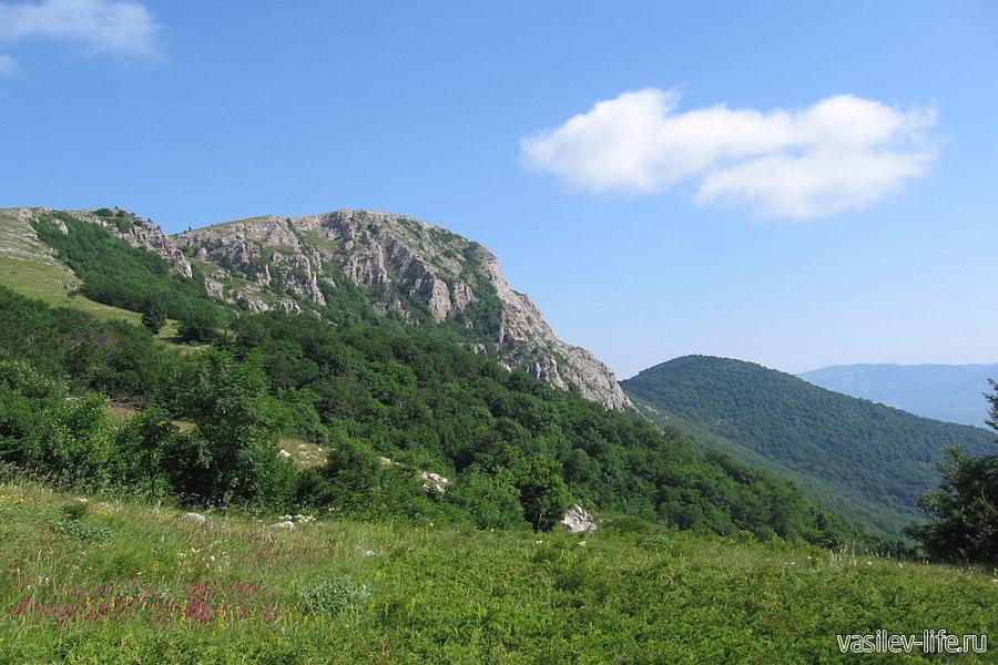 Гора Бабуган-Яйла в Крыму, Куш-Кая