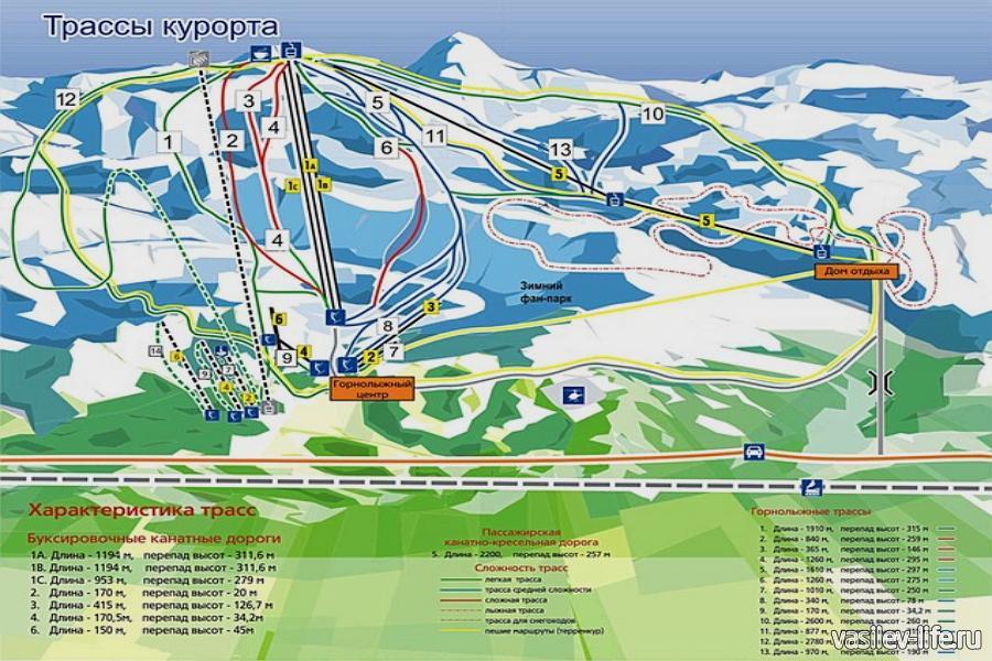Горнолыжный курорт «Абзаково», схема трасс