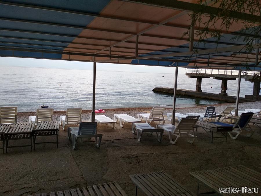 Лечебный пляж санатория «Дюльбер»