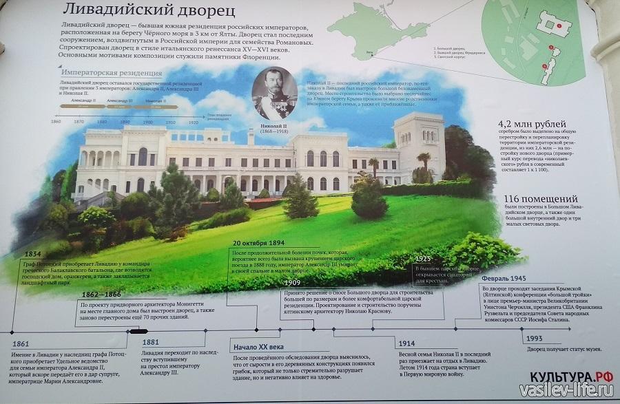 Ливадийский дворец - описание