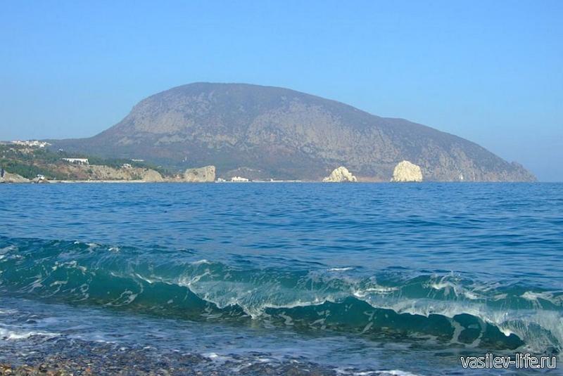 Пляжи Аю-Дага