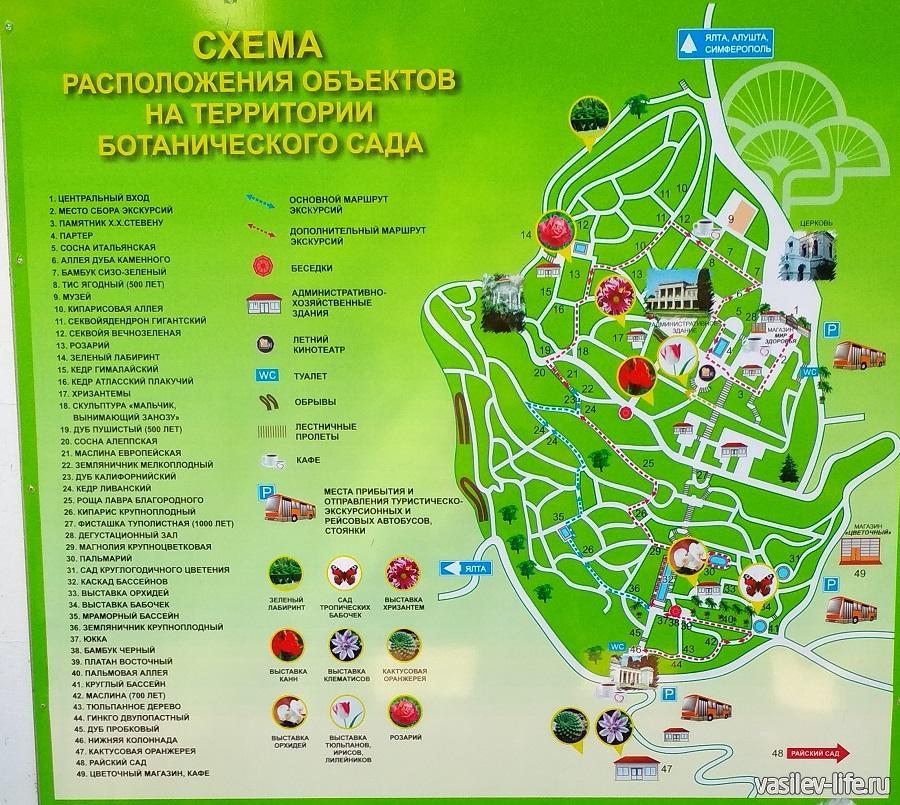 Схема объектов на территории