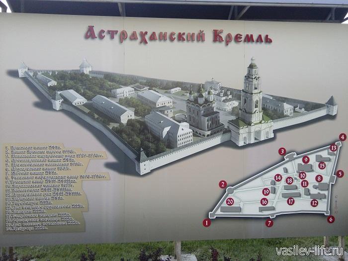 Схема Астраханского Кремля