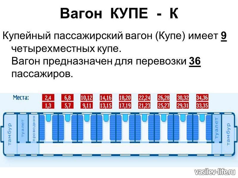 Бугульма лазаревское купить билет на поезд ретро автомобиль аренда ростов